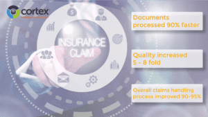 Automation for Claims Processing