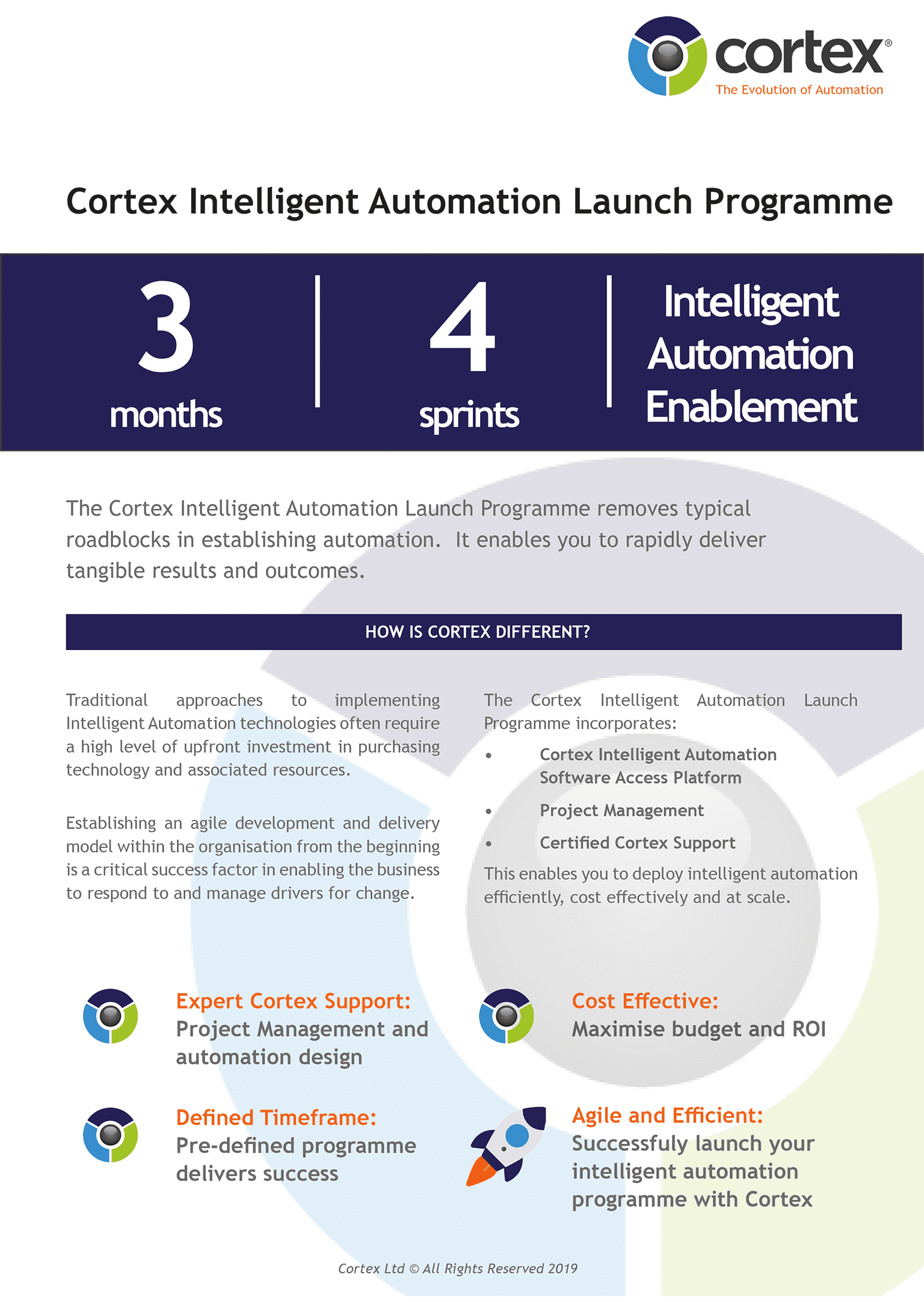 Cortex Intelligent Automation Launch Programme