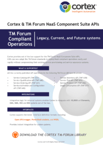 Cortex TM Forum Automated OpenAPI Integration