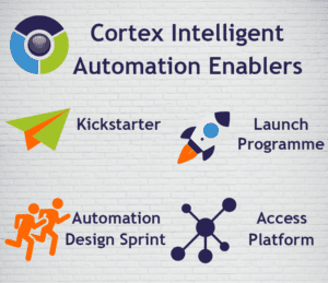 Social Media Cortex Intelligent Automation Enablers