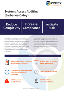 System Access Auditing - Sarbanes Oxley
